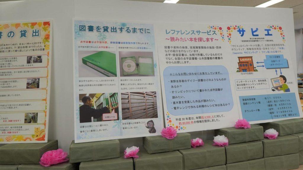 点字図書館の利用方法などを説明しているパネルを撮影した画像。